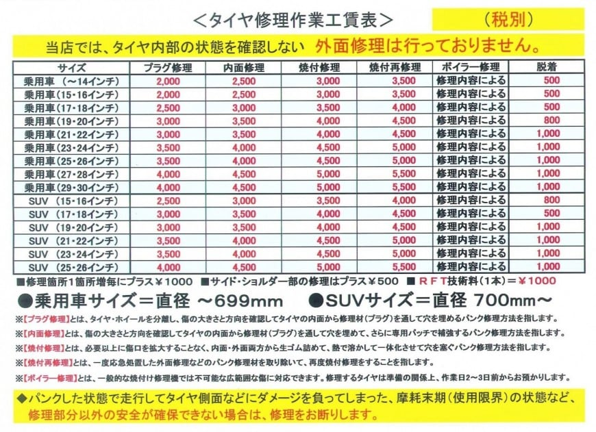 Image of the jikomi tire & wheel work wage list (new tire)